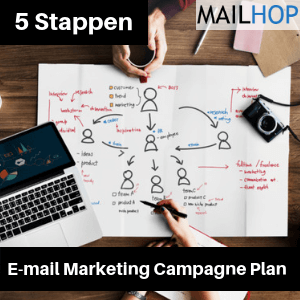 E-mail Marketing Campagne Plan 5 Stappen
